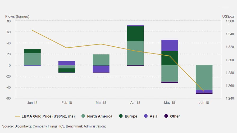 4percent-decline-in-gold-demand-in-Q2
