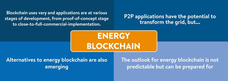 Figure-A-Energy-Blockchain-Four-Key-Insights