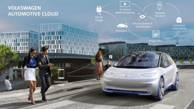 Photo of Volkswagen Group focuses on innovative mobility solutions