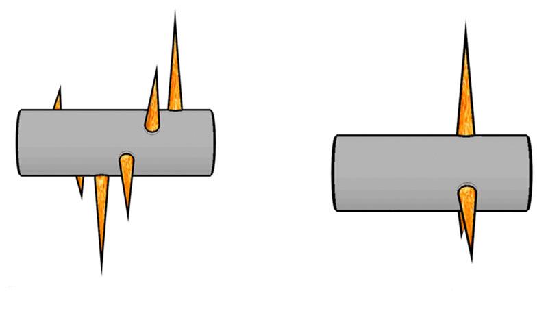fig3-Standard-spiral-FIQ-vs-planar-completions