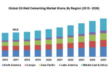 Photo of Oil Well Cementing Market Worth USD 848.6 Million by 2026