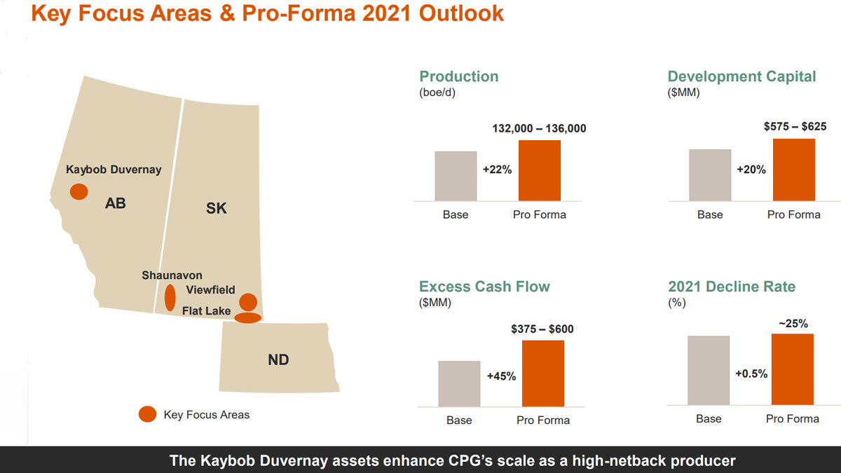 Shell-to-Sell-Its-Non-Core-Canadian-Shale-Assets-to-Crescent-Point