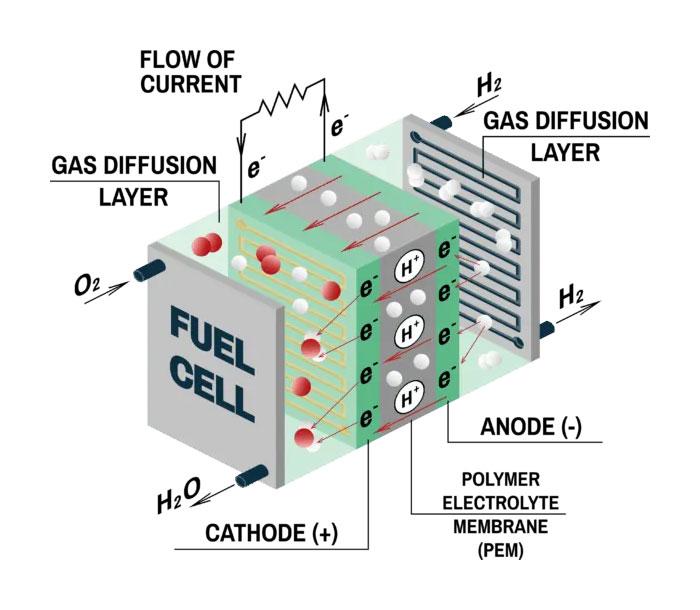 fuel-cell-diagram