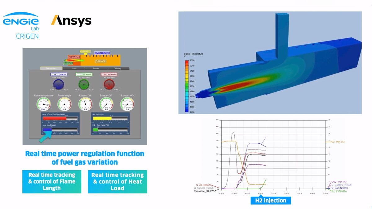 ENGIE-Lab-CRIGEN-and-Ansys-Accelerate-Transition-to-Carbon-Free-Energy