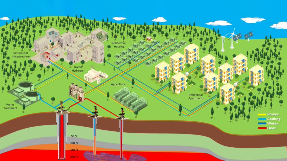 GEAA-New-Association-to-Promote-Geothermal-Energy-Role-in-the-Energy-Transition