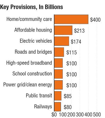 Key-provisions-biden-infrastucture-plan