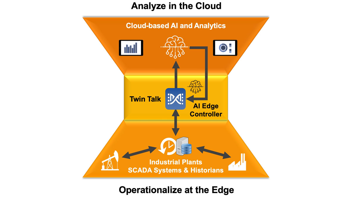 EOT-Delivers-Cost-Reductions-to-Upstream-and-Midstream-Operation-Centres-with-Closed-Loop-AI