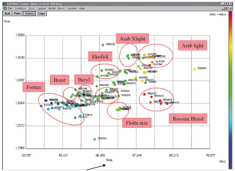 Figure-3--Crude-Oil-identification-and-discrimination
