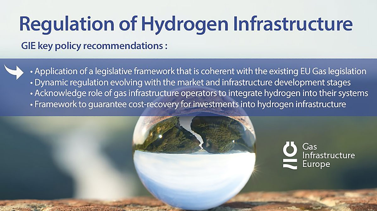 GIE-Setting-Out-Future-Hydrogen-Infrastructure