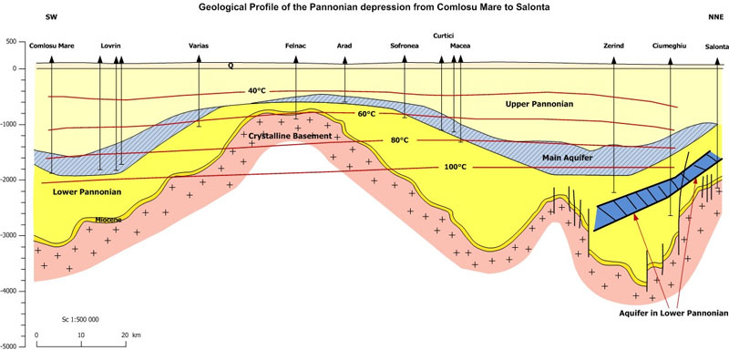 geological-profile-of-the-pannonian-depression-from-comlosu-mare-to-salonta-geothermal