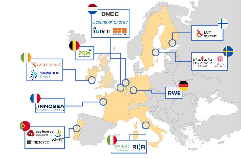 EU-SCORES-Partners